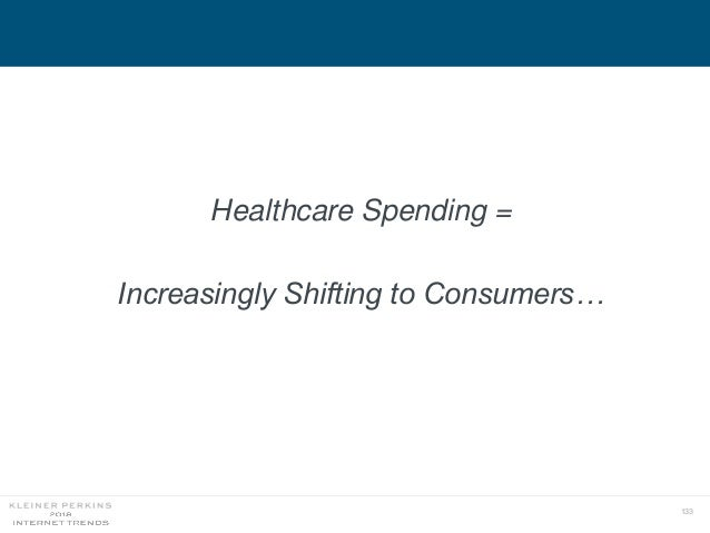 133 Healthcare Spending = Increasingly Shifting to Consumers…