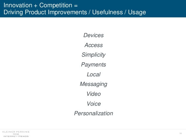 14 Devices Access Simplicity Payments Local Messaging Video Voice Personalization Innovation + Competition = Driving Produ...