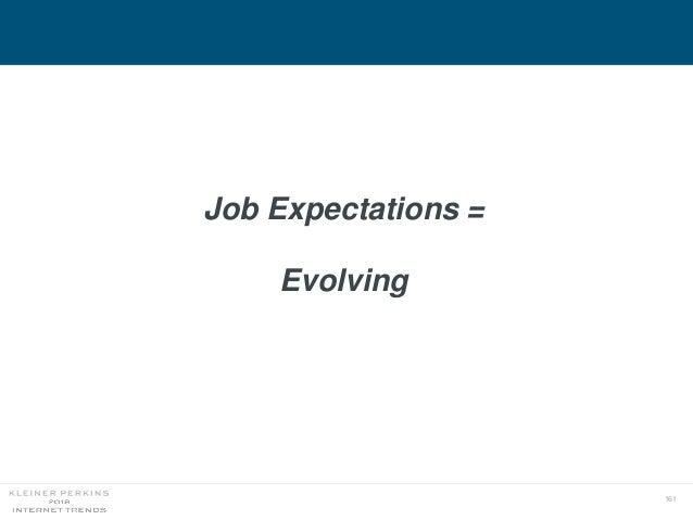 161 Job Expectations = Evolving