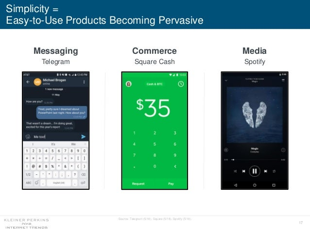 17 Simplicity = Easy-to-Use Products Becoming Pervasive Media Spotify Source: Telegram (5/18), Square (5/18), Spotify (5/1...