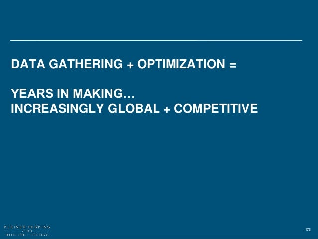 176 DATA GATHERING + OPTIMIZATION = YEARS IN MAKING… INCREASINGLY GLOBAL + COMPETITIVE