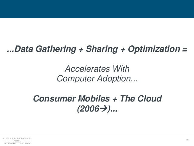 181 ...Data Gathering + Sharing + Optimization = Accelerates With Computer Adoption... Consumer Mobiles + The Cloud (2006...