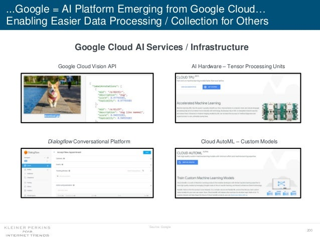 200 ...Google = AI Platform Emerging from Google Cloud… Enabling Easier Data Processing / Collection for Others Google Clo...