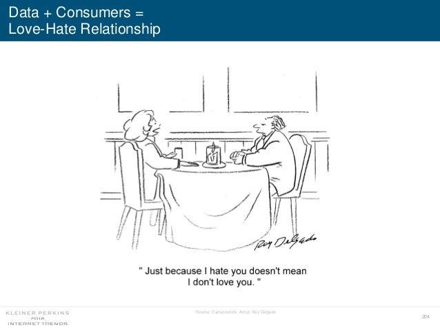 204 Data + Consumers = Love-Hate Relationship Source: Cartoonstock, Artist: Roy Delgado