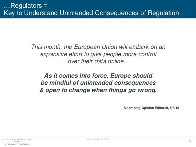 35 …Regulators = Key to Understand Unintended Consequences of Regulation Source: Bloomberg (5/18). This month, the Europea...