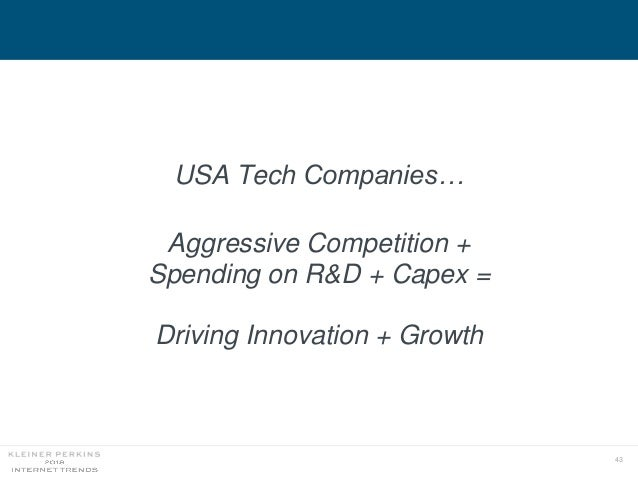 43 USA Tech Companies… Aggressive Competition + Spending on R&D + Capex = Driving Innovation + Growth