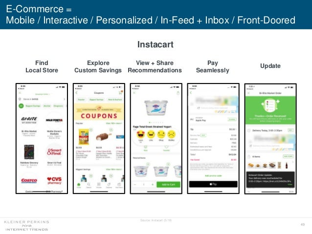 49 E-Commerce = Mobile / Interactive / Personalized / In-Feed + Inbox / Front-Doored Source: Instacart (5/18) Find Local S...