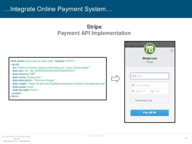 """53 …Integrate Online Payment System… Stripe Payment API Implementation Source: Stripe (5/18). <form action=""""your-server-si..."""