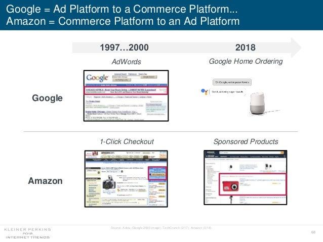 68 Google = Ad Platform to a Commerce Platform... Amazon = Commerce Platform to an Ad Platform Source: Advia (Google 2000 ...