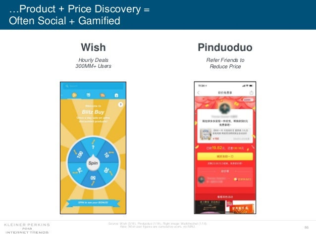 86 …Product + Price Discovery = Often Social + Gamified Source: Wish (5/18), Pinduoduo (1/18), Right image: Walkthechat (1...