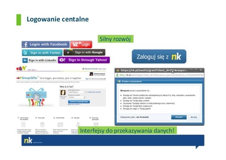 Logowanie centalne                      Silny rozwój               Interfejsy do przekazywania danych!