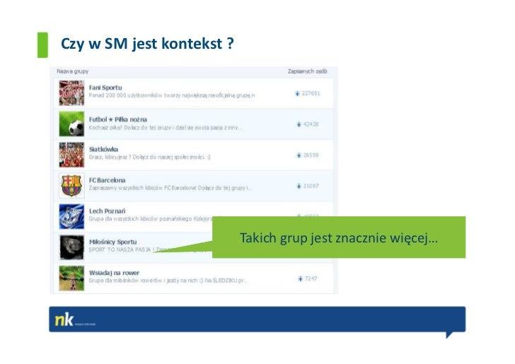 Czy w SM jest kontekst ?                           Takich grup jest znacznie więcej…