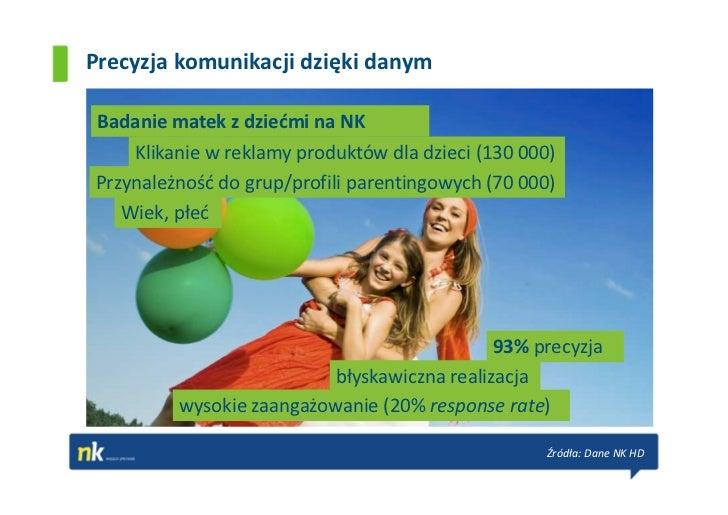 Precyzja komunikacji dzięki danym Badanie matek z dziećmi na NK    Klikanie w reklamy produktów dla dzieci (130 000)Przyna...