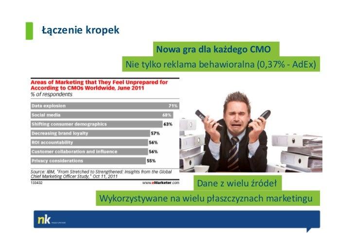 Łączenie kropek                          Nowa gra dla każdego CMO                  Nie tylko reklama behawioralna (0,37% -...