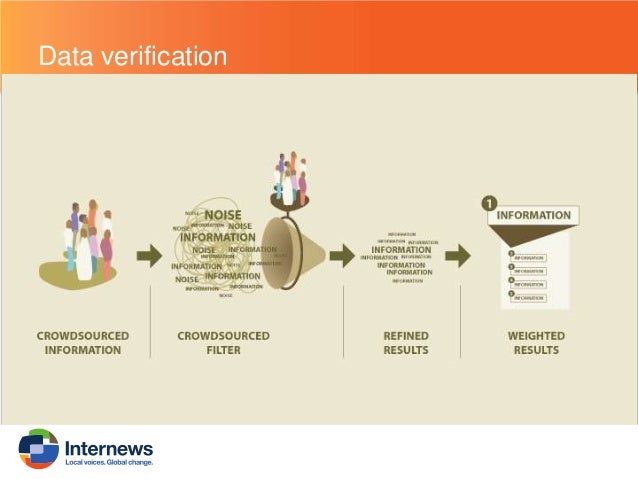 Factual context  Crowdsourcing  Verification the context  Time and Location  Global Context