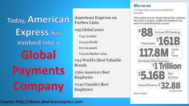 american express target market American express strategy and policy  the american market is oversaturated and mature with little growth potential  amex target market is high net-worth .