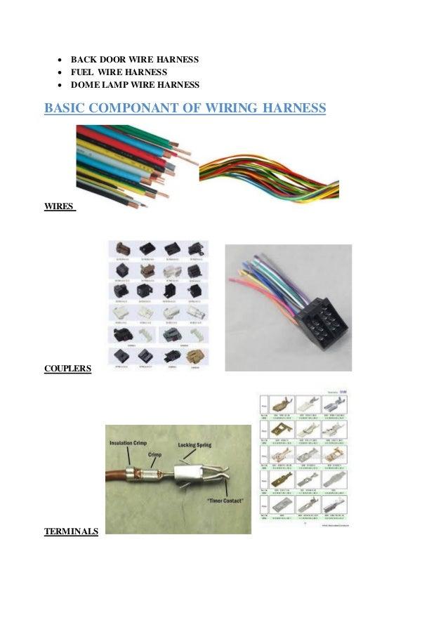 Super 5 Month Industrial Training Or Internship Presentation Wiring 101 Archstreekradiomeanderfmnl