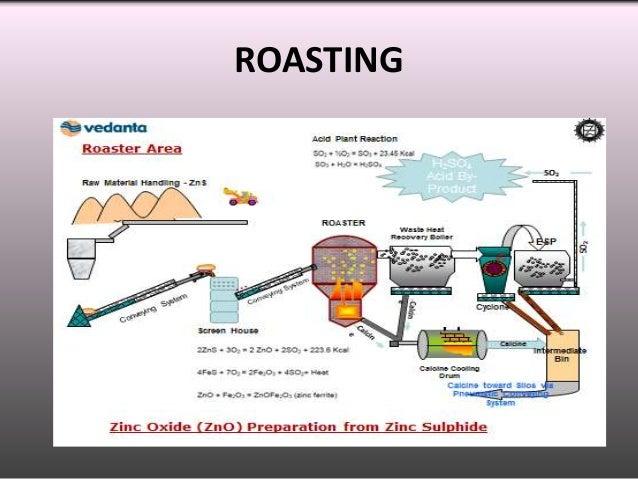 Hindustan Zinc Ltd  Hydroplant Internship Ppt