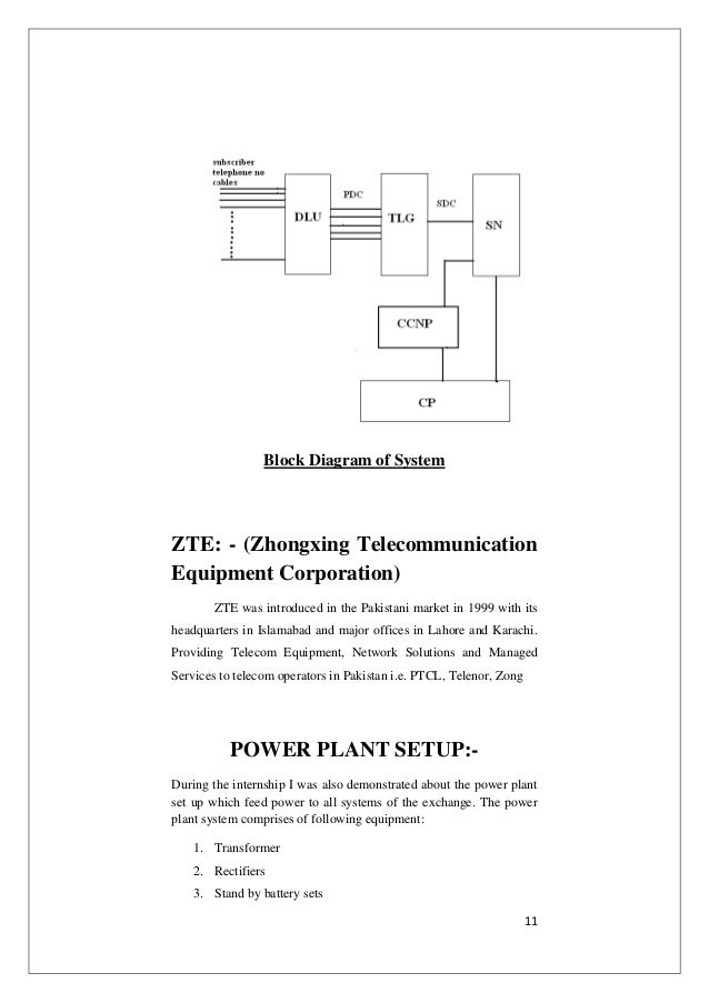 Ptcl internship report by iqra sundip yasin 11 11 block diagram ccuart Images