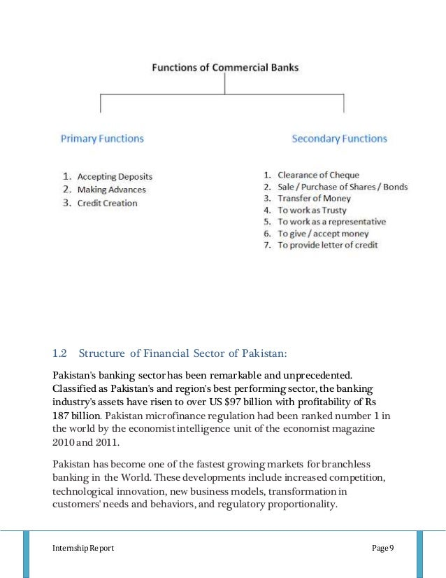 prime bank internship report Free essay: marketing of banking services (case of prime bank ltd ) chapter 1 introduction 11: background of the report internship program is a.