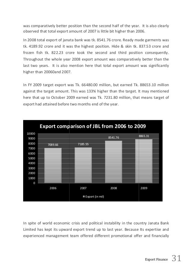 report on janata bank limited Financial highlights annual reports credit rating auditors' report and financial statement annual performance agreement-apa  nrb (non resident bangladeshi)  janata capital and investment limited media corner information  janata bank limited will be an effective commercial bank by maintaining a stable growth strategy,.