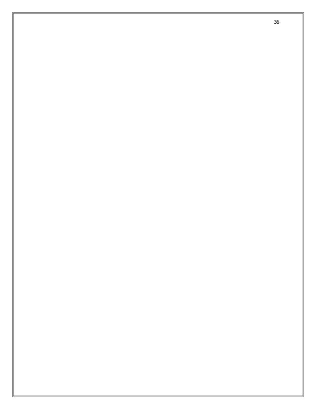 mcb ltd internship report Internship report on muslim commercial bank (mcb) aiou mba internship reports download hr internship reports download hr internship reports finance internship reports internship report aiou banking and finance n.