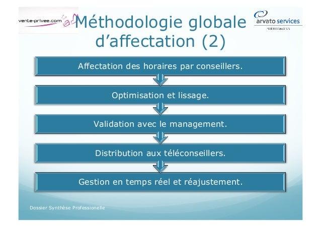 Methodologie d'affectation des ressources(3)  Affecter nominativement les ressources.  Intégrer le dimensionnement par...