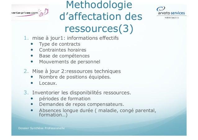Methodologie d'affectation des ressources(4)  Optimiser et valider le lissage des ressources avec le chef de plateau. ...