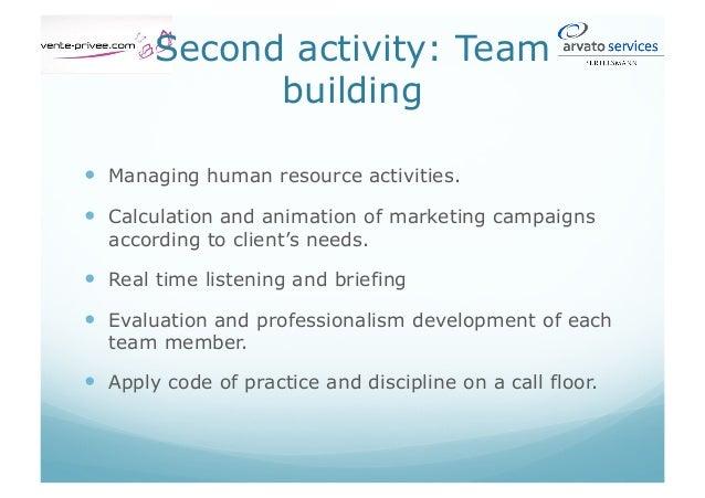 Coaching. Sandwich briefing methods. Define individual action plan Motivating and congratulating colaborators scores...