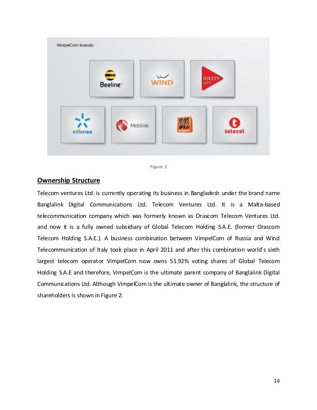 banglalink internships report Meet-banglalink advanced-internship-program chat with me  interns will be required to submit a report on his/her assigned project after completion of their 3-month internship program a letter of internship completion will be issued to them after successful submission & evaluation of report.