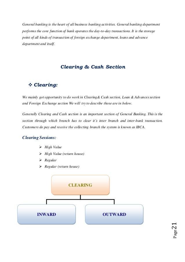 Interest Rate for Loan & Deposit