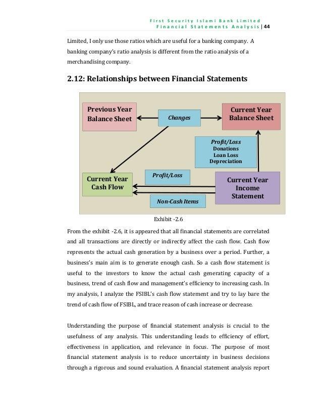 relationship between financial statements pdf converter