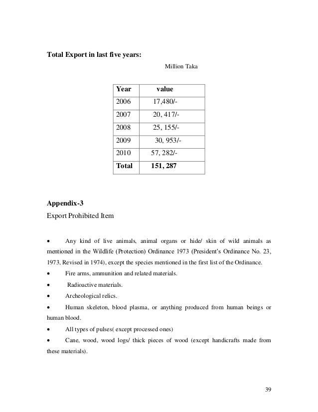intern report on bank asia ltd Internship report on foreign exchange operation: a study on basic bank limited this report aims toward providing an overview on the foreign exchange operation bank asia limited.