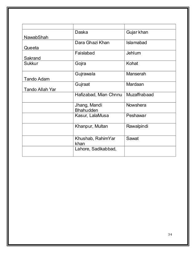 internship report of an islamic bank meezan Download free of cost internship report on meezan bank pakistan.