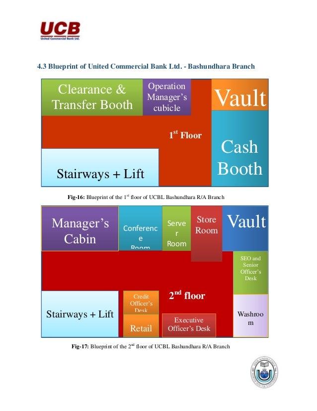 Internship report on united commercial bank ltd malvernweather Images