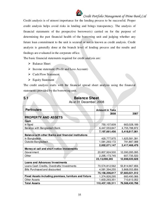 report on prime bank Year: title: details: 2017: annual reports 2017: 2016: annual reports 2016: 2015: annual reports 2015: 2014: annual reports 2014: 2013: annual reports 2013: 2012.