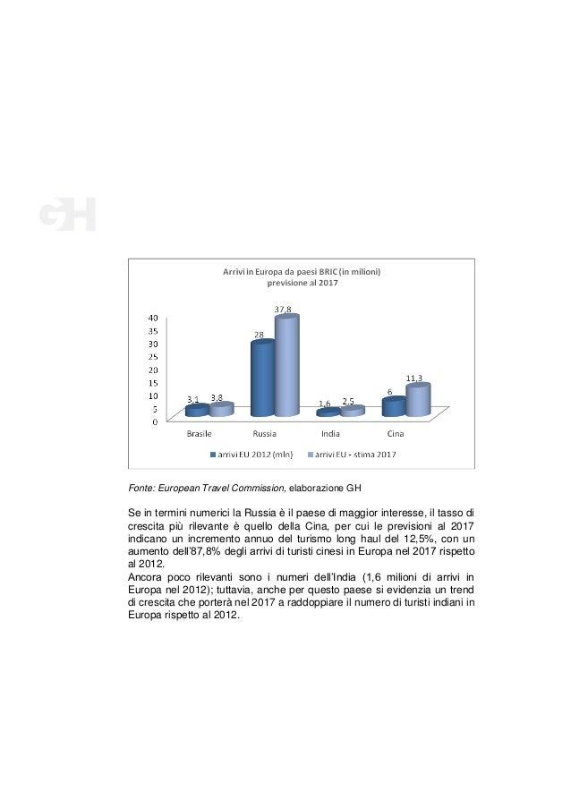 Fonte: European Travel Commission, elaborazione GH  Se in termini numerici la Russia è il paese di maggior interesse, il t...