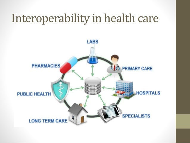 Interoperability in health care information systems