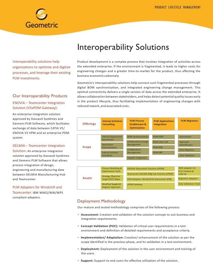PRODUCT LIFECYCLE MANAGEMENT                                          Interoperability SolutionsInteroperability solutions...
