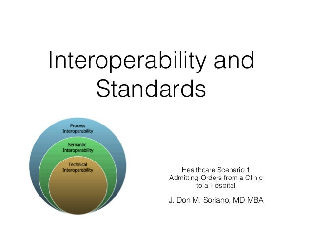 Interoperability and  Standards  Healthcare Scenario 1  Admitting Orders from a Clinic  to a Hospital  J. Don M. Soriano, ...