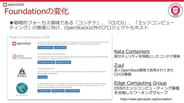 Foundationの変化 戦略的フォーカス領域である「コンテナ」、「CI/CD」、「エッジコンピュー ティング」の推進に向け、OpenStack以外のプロジェクトもホスト https://www.openstack.org/foundati...