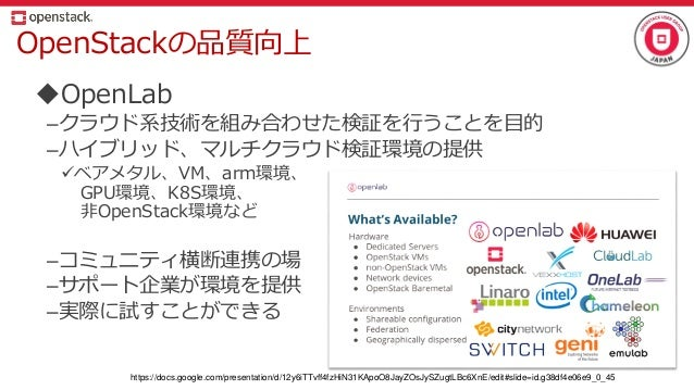 OpenStackの品質向上 OpenLab –クラウド系技術を組み合わせた検証を行うことを目的 –ハイブリッド、マルチクラウド検証環境の提供 ベアメタル、VM、arm環境、 GPU環境、K8S環境、 非OpenStack環境など –コミュ...