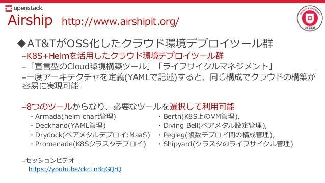 Airship http://www.airshipit.org/ AT&TがOSS化したクラウド環境デプロイツール群 –K8S+Helmを活用したクラウド環境デプロイツール群 –「宣言型のCloud環境構築ツール」「ライフサイクルマネジメン...