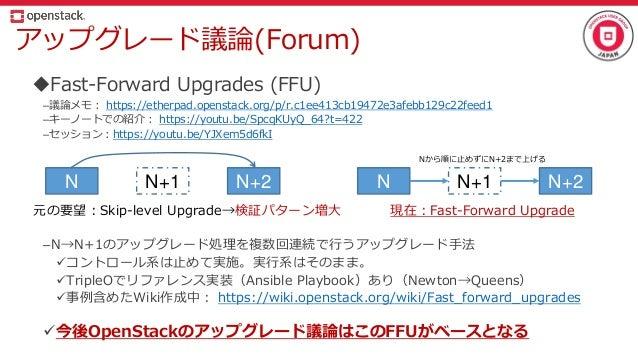 アップグレード議論(Forum) Fast-Forward Upgrades (FFU) –議論メモ: https://etherpad.openstack.org/p/r.c1ee413cb19472e3afebb129c22feed1 –...