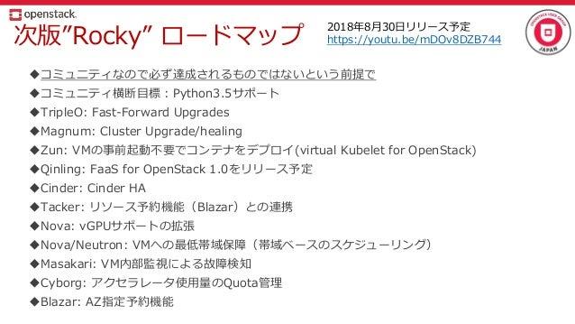 """次版""""Rocky"""" ロードマップ コミュニティなので必ず達成されるものではないという前提で コミュニティ横断目標:Python3.5サポート TripleO: Fast-Forward Upgrades Magnum: Cluster ..."""