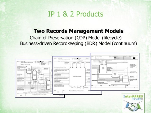 IP 1 & 2 Products Two Records Management ModelsTwo Records Management Models Chain of Preservation (COP) Model (lifecycle)...