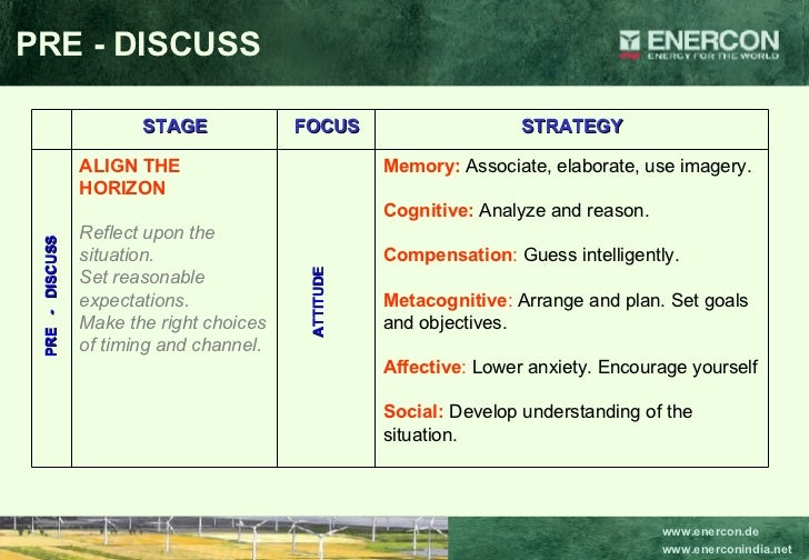 PRE - DISCUSS PRE  -  DISCUSS ATTITUDE Memory:   Associate, elaborate, use imagery.  Cognitive:   Analyze and reason. Comp...