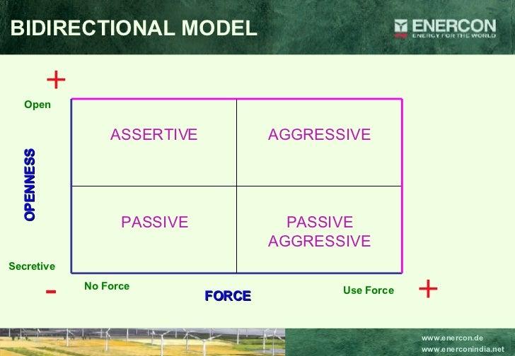 BIDIRECTIONAL MODEL + - + No Force Use Force FORCE Open OPENNESS Secretive PASSIVE AGGRESSIVE PASSIVE AGGRESSIVE ASSERTIVE