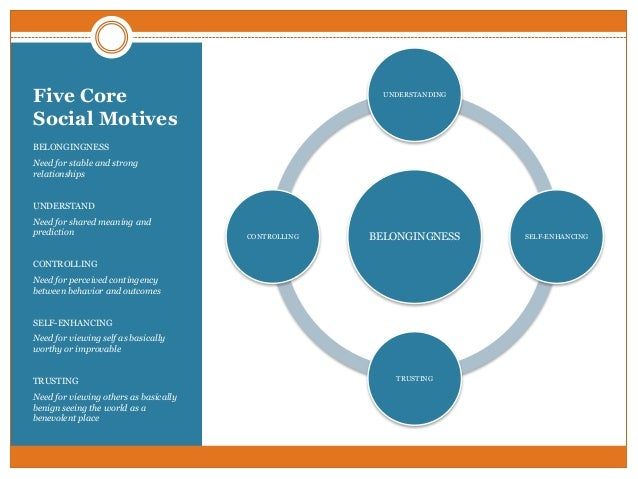 5 core social motives 5 references achieve, inc (2004) measuring up 2004: a report on social studies standards for new jersey washington, dc: author asia society.