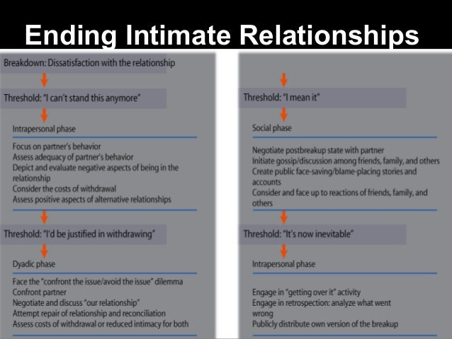 interdependent relationship family and friends